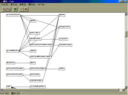 QAC - コーリングツリー解析