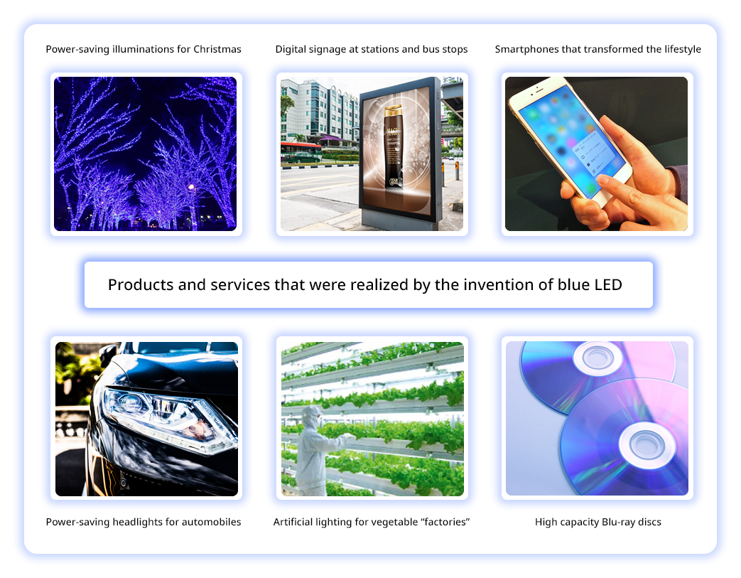 Products and services that were realized by the invention of blue LED