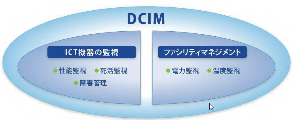 DCIM:Data Center Infrastructure Management:ファシリティ管理